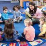 Milestones for Reading Class